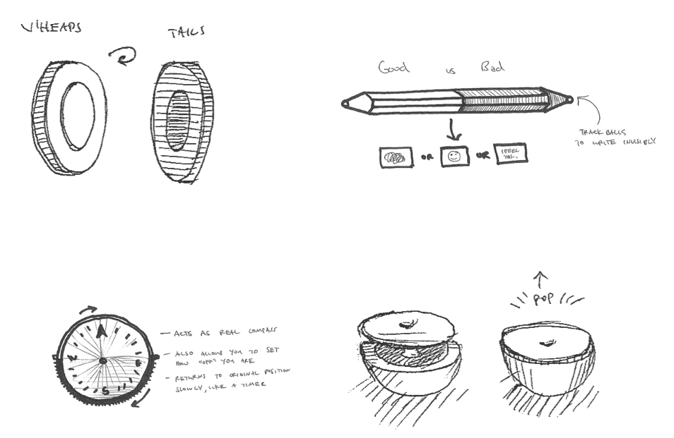 Sketches of the device imagined as a coin, a pencil, and a watch